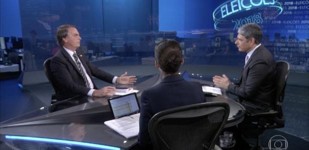 Entrevistas com Bolsonaro e as técnicas baseadas na espiral do silêncio